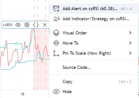 Add cyclic smoothed RSI indicator alert